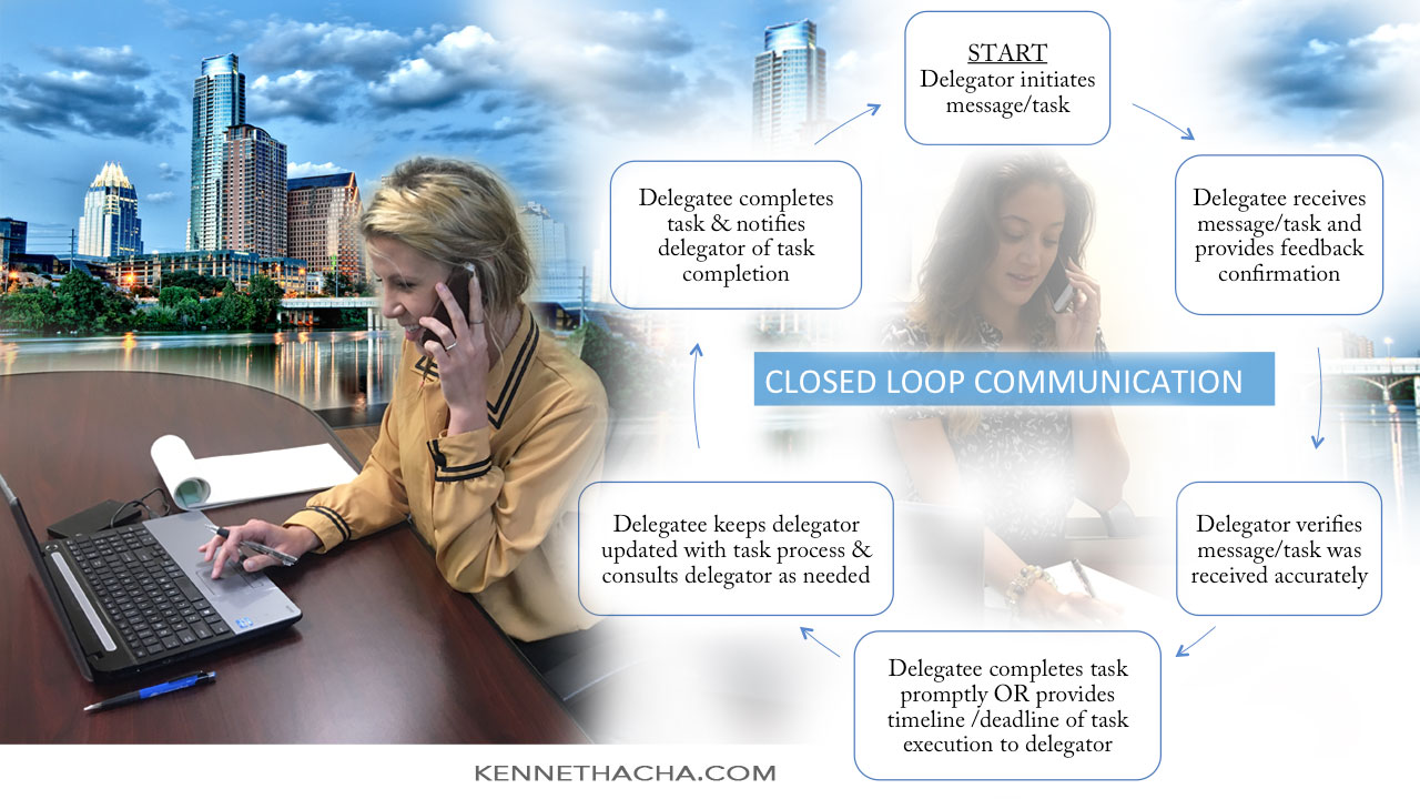 Closed Loop Communication